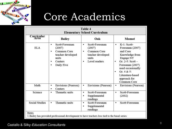 Core Academics