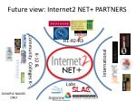 future view internet2 net partners