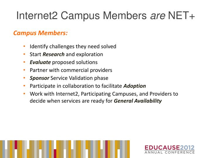 Internet2 Campus Members