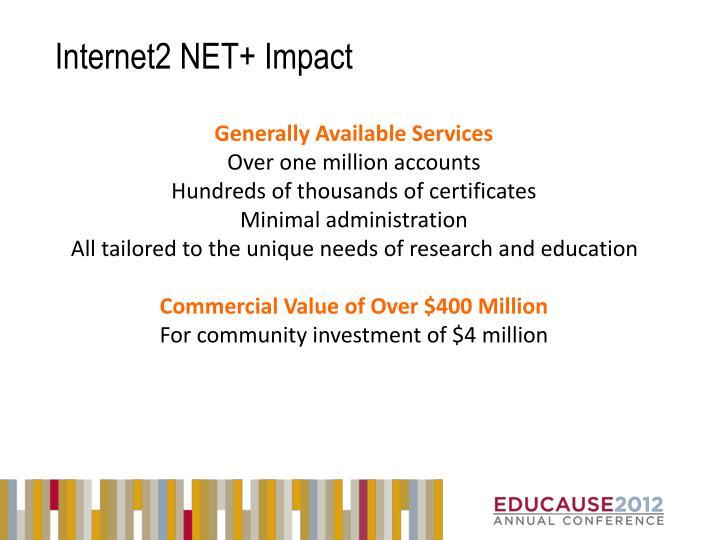 Internet2 NET+ Impact