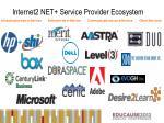 internet2 net service provider ecosystem