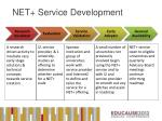 net service development