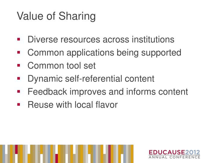Value of Sharing
