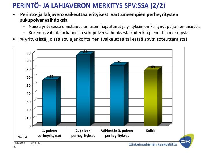 PERINTÖ- JA LAHJAVERON MERKITYS SPV:SSA (2/2)