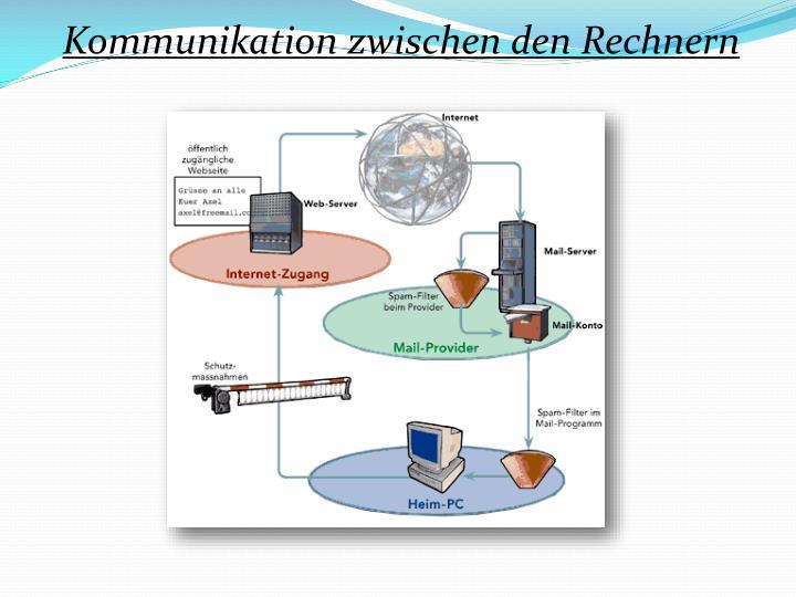 Kommunikation zwischen den Rechnern