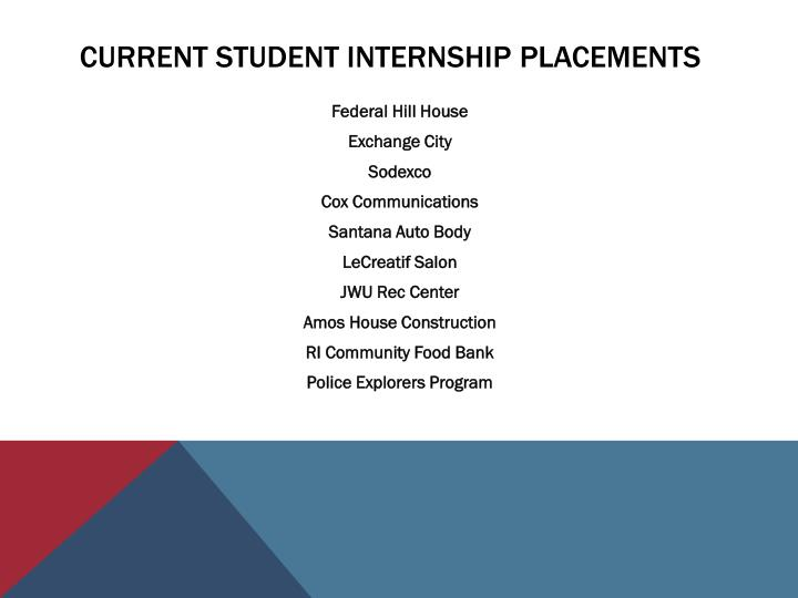 Current student internship placements