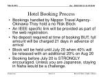 hotel booking process