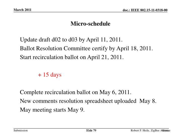 Micro-schedule