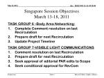 singapore session objectives march 13 18 20112