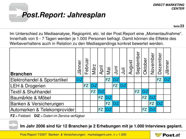 Post.Report: Jahresplan