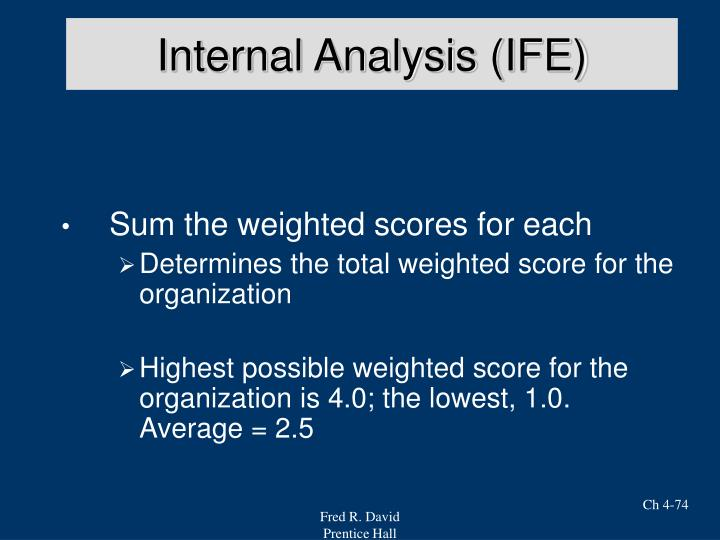 Internal Analysis (IFE)