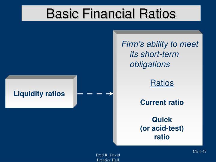 Basic Financial Ratios