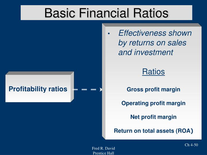 Basic Financial Ratios