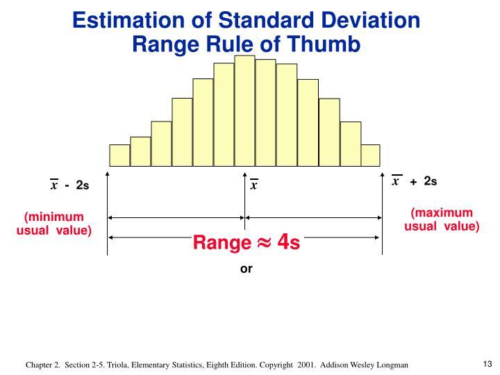 Estimation of Standard Deviation