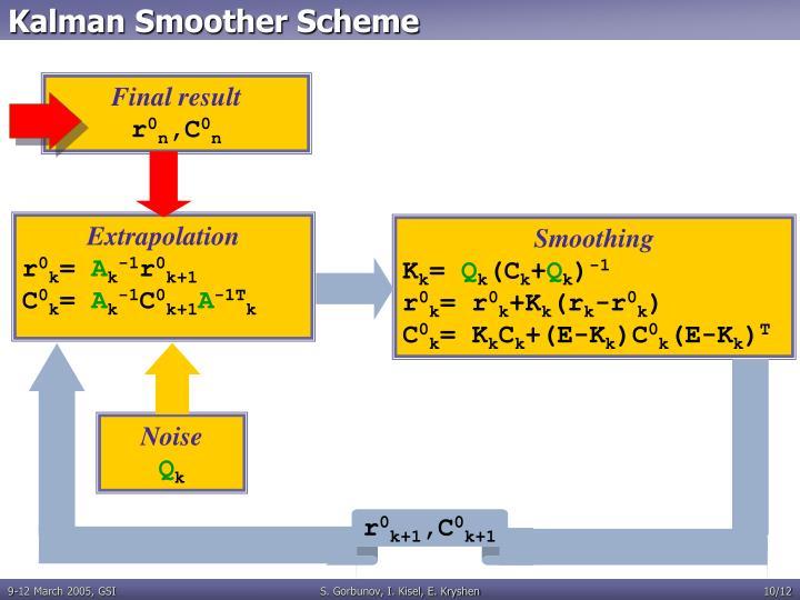 Kalman Smoother Scheme