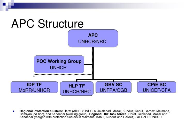 APC Structure