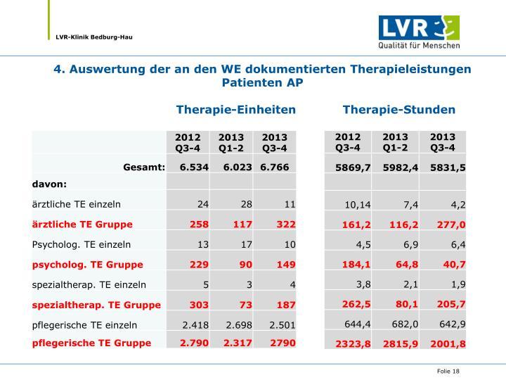 4. Auswertung der an den WE dokumentierten Therapieleistungen Patienten AP