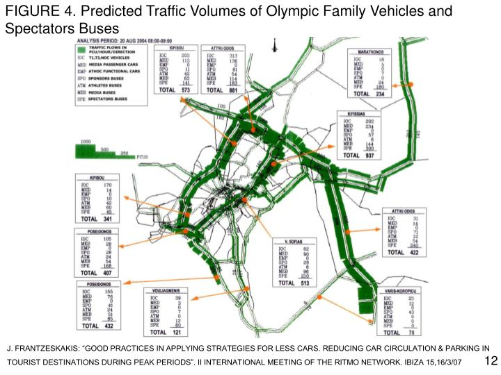FIGURE 4. Predicted Traffic Volumes of Olympic Family Vehicles and Spectators Buses