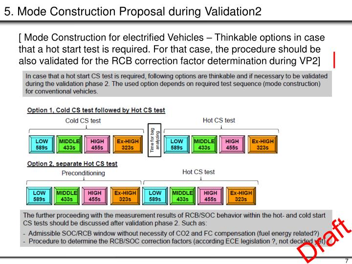 5. Mode Construction Proposal during Validation2