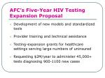 afc s five year hiv testing expansion proposal