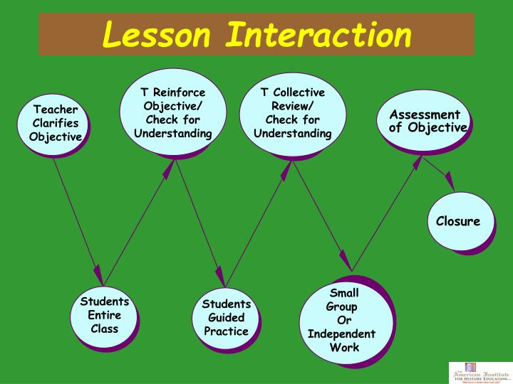 Lesson Interaction