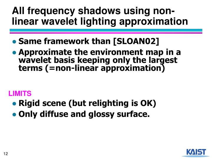 All frequency shadows using non-linear wavelet lighting approximation