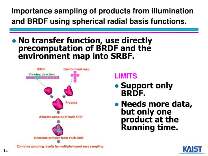 Importance sampling of products from illumination and BRDF using spherical radial basis functions.