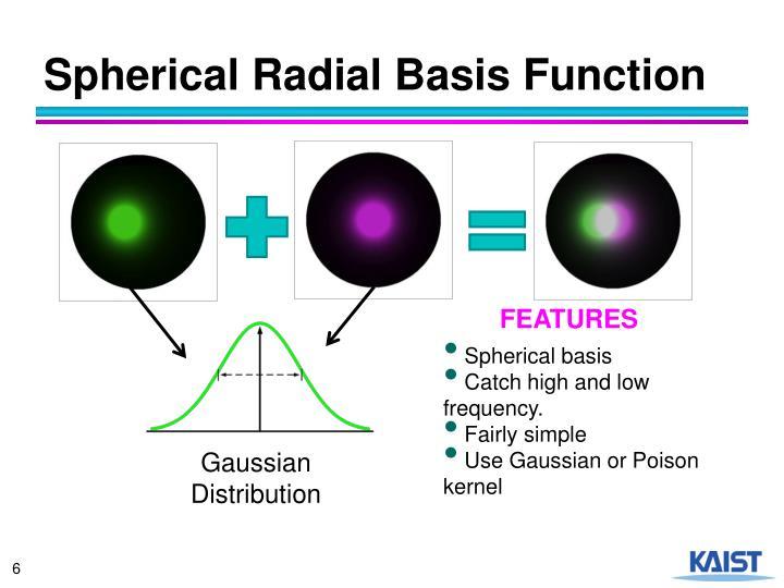 Spherical Radial Basis Function