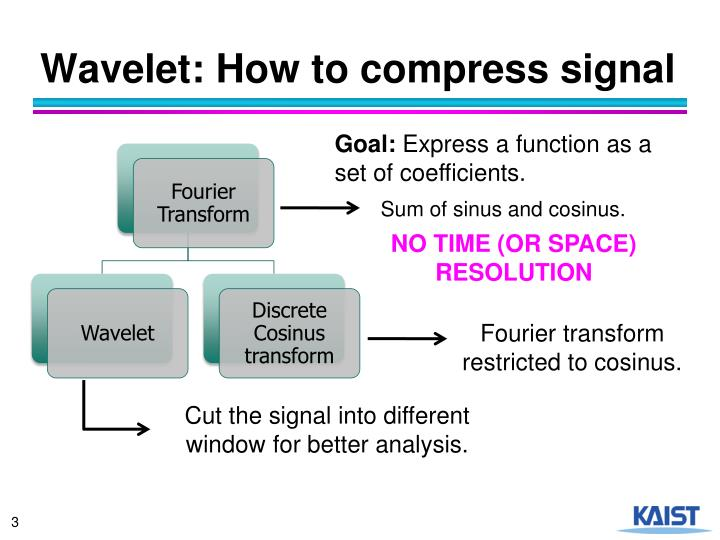 Wavelet: How to compress signal