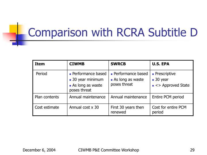 Comparison with RCRA Subtitle D