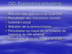 qq diagnostics pr valents
