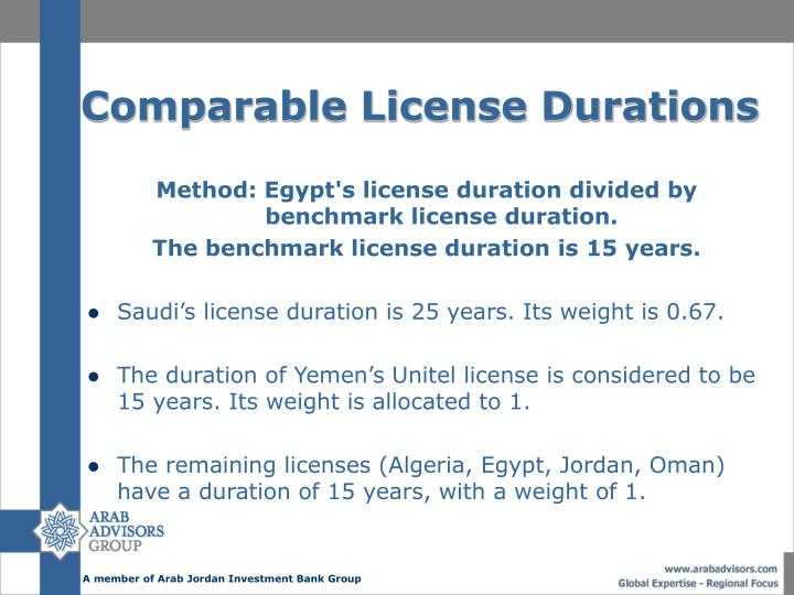 Comparable License Durations