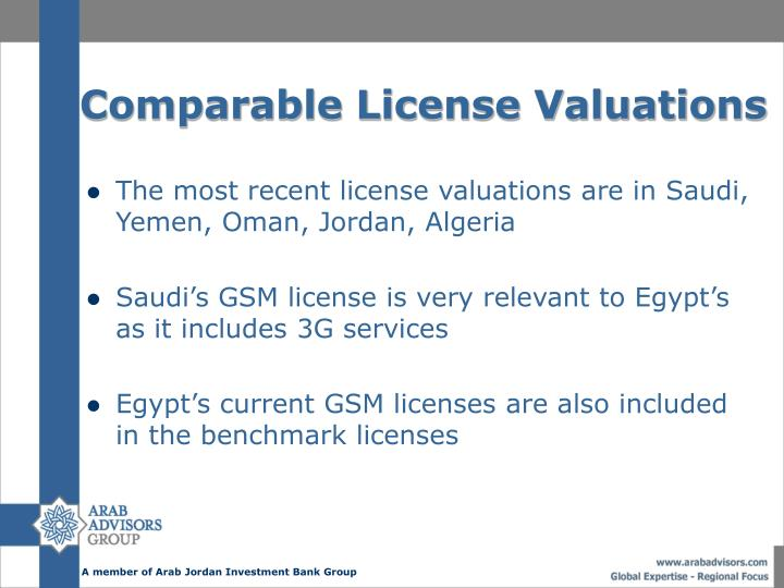 Comparable License Valuations