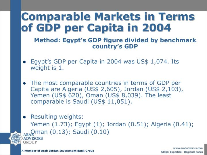 Comparable Markets in Terms of GDP per Capita in 2004