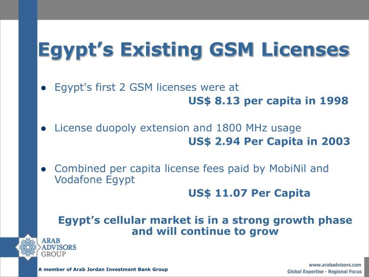 Egypt's Existing GSM Licenses