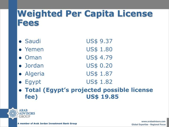 Weighted Per Capita License Fees