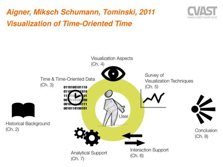 Aigner, Miksch Schumann, Tominski, 2011