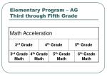 elementary program ag third through fifth grade1