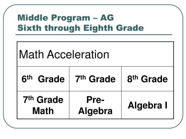 Middle Program – AG