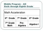 middle program ag sixth through eighth grade1