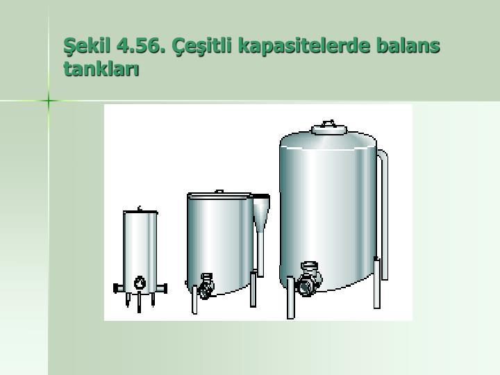 Şekil 4.56. Çeşitli kapasitelerde balans tankları