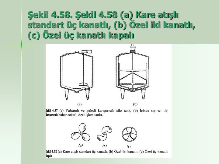 Şekil 4.58. Şekil 4.58 (a) Kare atışlı standart üç kanatlı, (b) Özel iki kanatlı, (c) Özel üç kanatlı kapalı