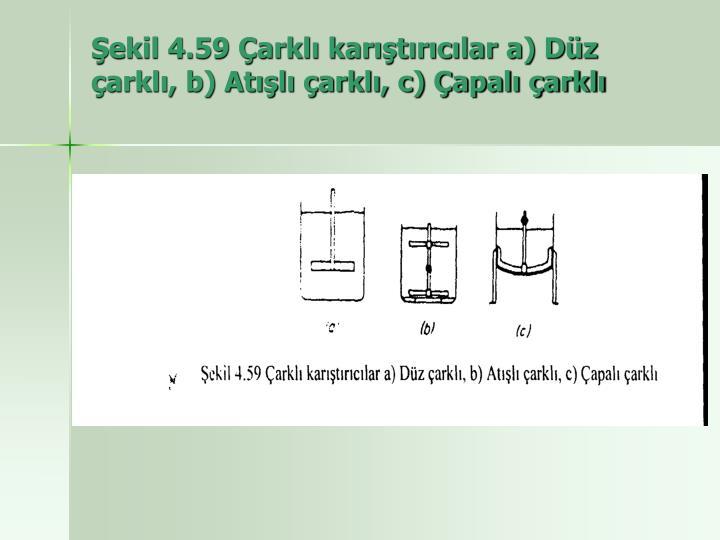Şekil 4.59 Çarklı karıştırıcılar a) Düz çarklı, b) Atışlı çarklı, c) Çapalı çarklı