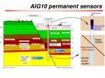 aig10 permanent sensors