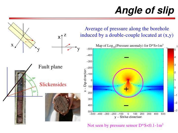 Average of pressure along the borehole