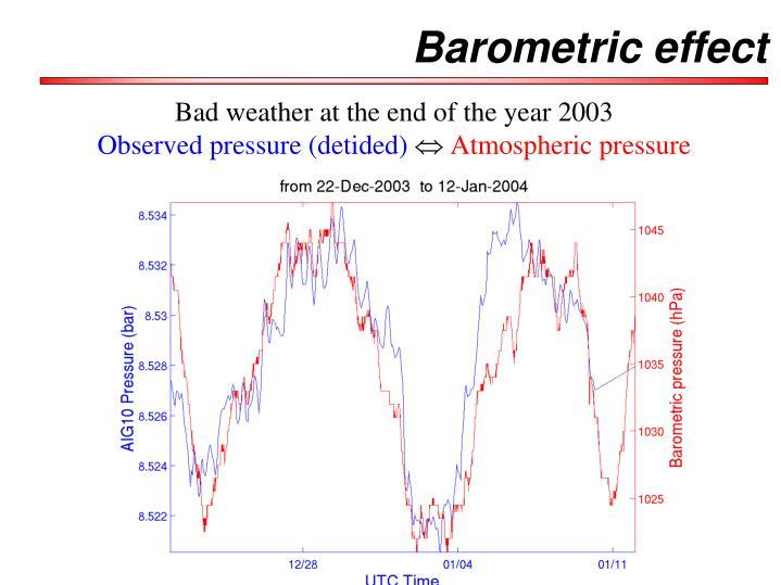 Barometric effect