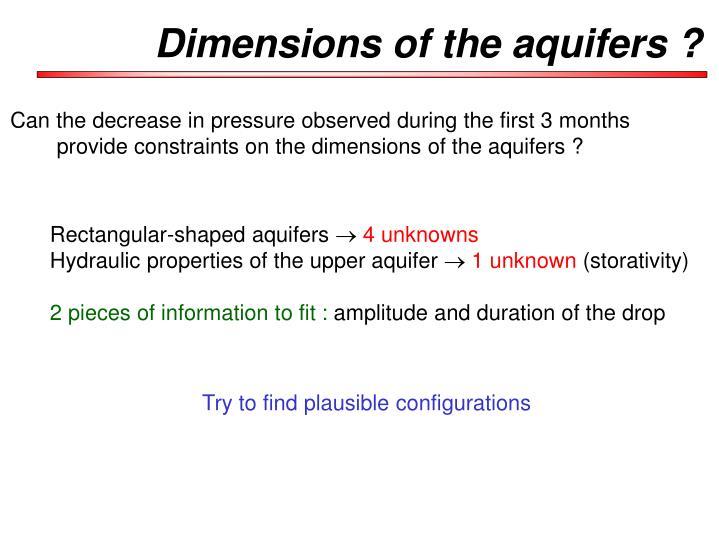 Dimensions of the aquifers ?