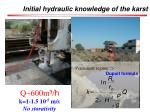 initial hydraulic knowledge of the karst