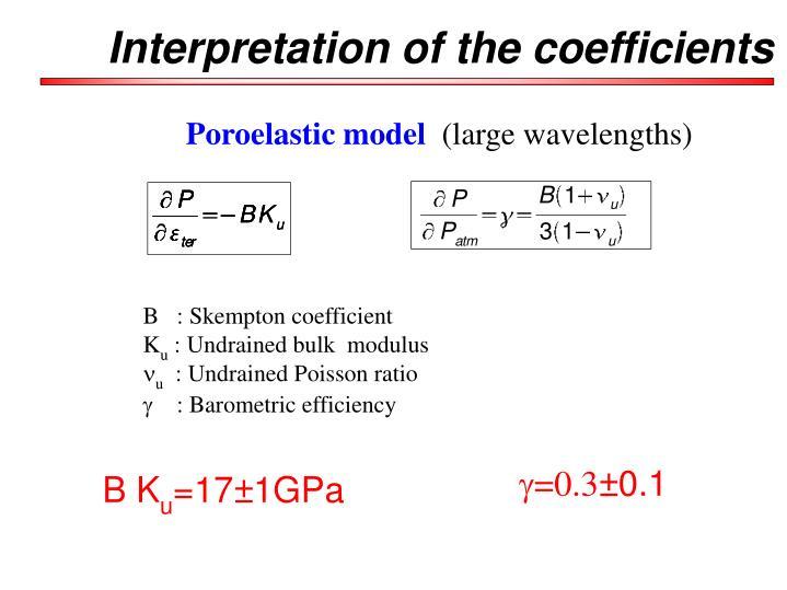Interpretation of the coefficients