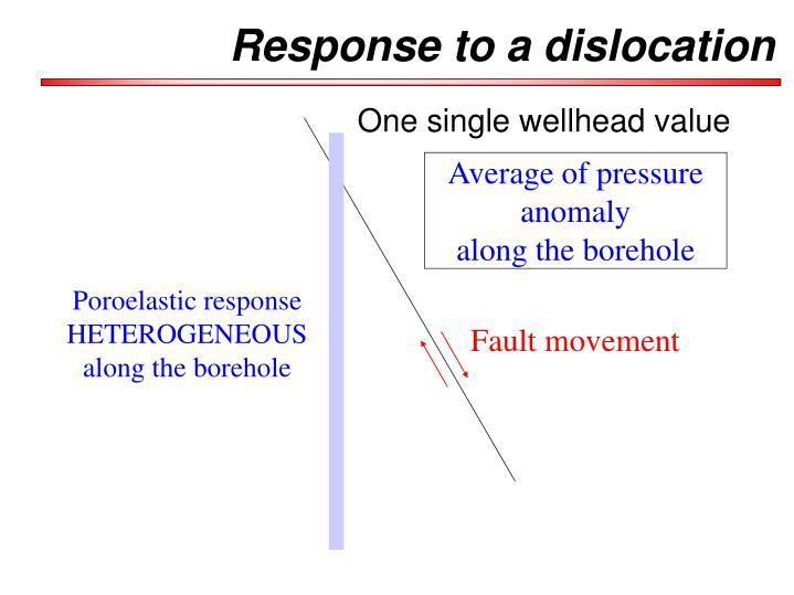 Response to a dislocation